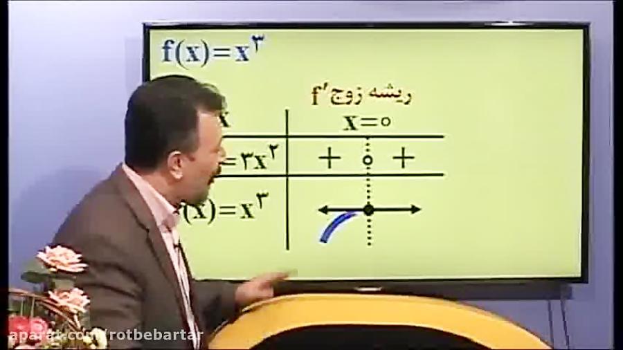 جلد دوم همخونه فیلم: ریاضی / ویدیو کلیپ | مگیفا