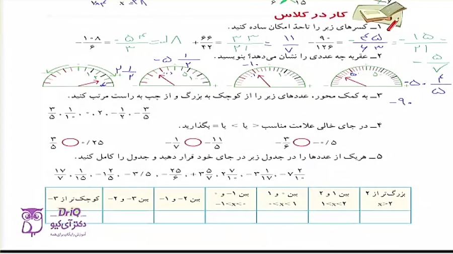 عددهای-صحیح-و-گویا۷-تدریس-دکتر-آی-کیو