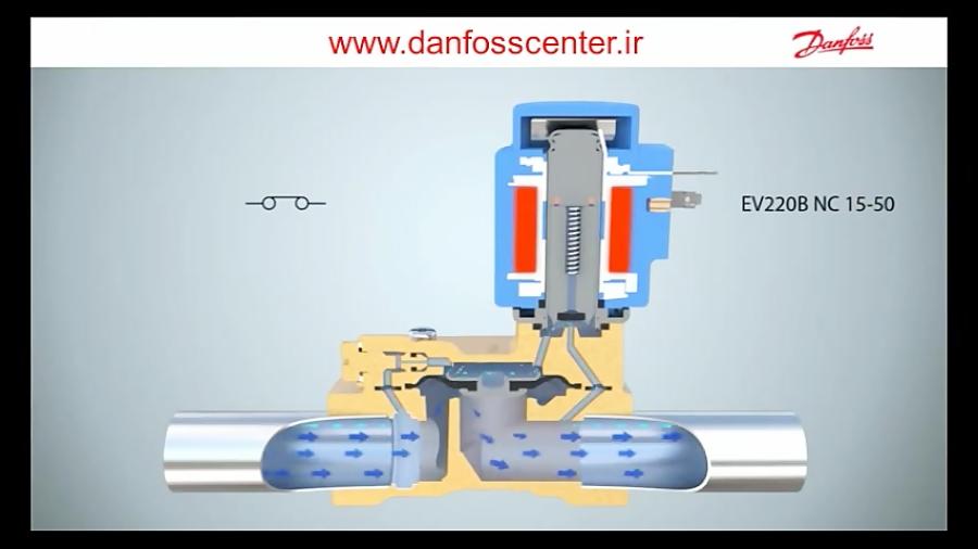 فیلم آموزشی نحوه کارکرد شیربرقی دانفوس مدل EV220B