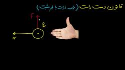 ویدیو آموزش فصل3 فیزیک یازدهم