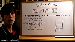 What Is Octane Rating? Premium vs Regular ...