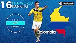 رتبه بندی تیم های ملی در جام جهانی