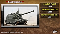 قدرت نظامی پاکستان چقد...