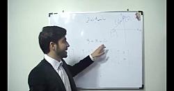 ویدیو آموزشی فصل6 ریاضی نهم درس 1
