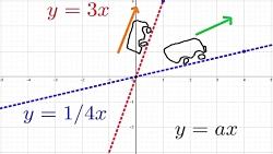 ویدیو آموزشی فصل6 ریاضی نهم درس2