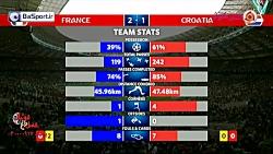 آمار بین دو نیمه بازی فرانسه - کرواسی