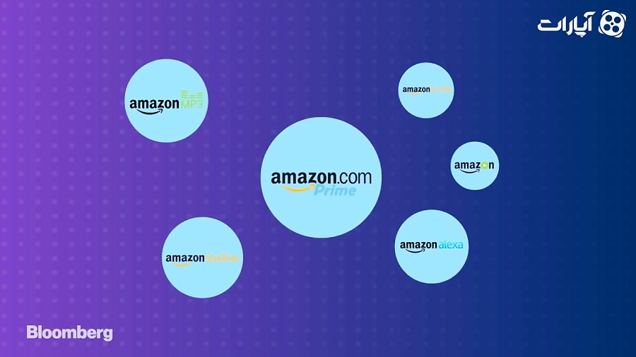 جف بزوس بنیانگذار آمازون، پادشاه تجارت الکترونیک