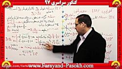 www.Farayand-Pasokh.com  چگونه در ...