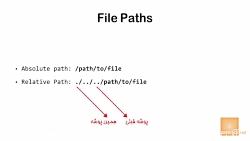 ۵۲- کاربا File Paths در روبی