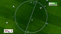 رئال مادرید 2_0 ختافه ⚽...