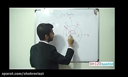 فیلم آموزش فصل دوم ریاضی دهم - درس دوم