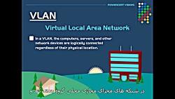VLAN Learning