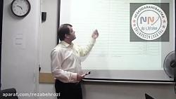 آموزش حسابداری – تحلیل تراز آزمایشی دو ستونی
