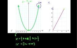 تابع ریاضی ۰۵ - برد تابع.mp4