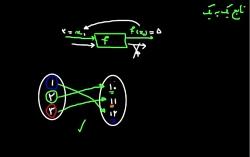 تابع ریاضی ۰۶ - معرفی تابع یک به یک.mp4