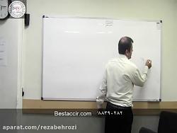 آموزش نحوه محاسبه مالیات حقوق در حسابداری