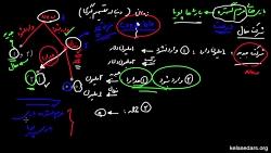 نظریه بازی ها ۱۳ - بازی...