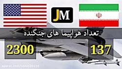مقایسه قدرت نظامی کشور ...