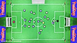 پاستاپ یوونتوس - رئال مادرید جام باشگاهای اروپا 2018