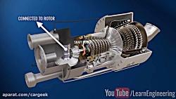 موتور توربوشفت هلیکوپتر چگونه کار می کند؟