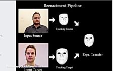 فناوری تغییر چهره