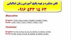 آموزش زبان ایتالیایی-الفبای ایتالیایی-کلمات ایتالیایی-مکالمه ایتالیایی