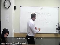 آموزش حسابداری از پایه- تنخواه گردان حسابداری