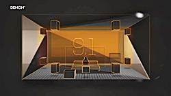 انواع چیدمان اسپیکر در AURO-3D