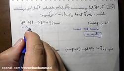 فیلم حل کلیه تمرینات تکمیلی ریاضی یازدهم انسانی