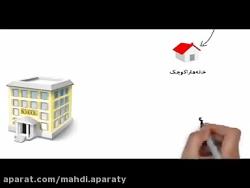 اهمیت مدارس در ایران و ...