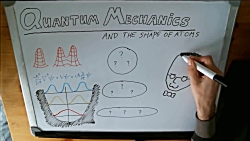 Quantum Mechanics: Schrödinger's discover...