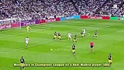 چرا کریستیانو رونالدو بهترین بازیکن تاریخ رئال مادرید است؟