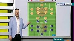 بررسی آماری فینال لیگ قهرمانان آسیا