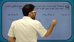 نمونه فیلم تدریس شیمی یازدهم دکتر محمد مرادی