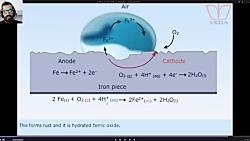 فیلم آموزشی فصل دوم شیمی دوازدهم - بخش 4
