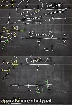 ویدیو آموزش مرور جز صحیح ریاضی دوازدهم