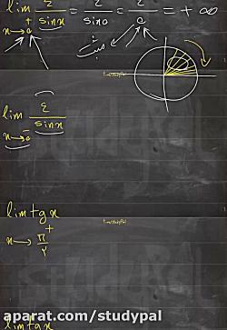 ویدیو آموزش حد سینوس و تانژانت ریاضی دوازدهم