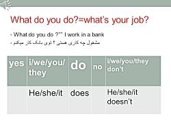 آموزش زبان انگلیسی به زبان ساده