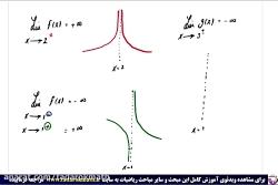 ویدیو آموزشی فصل سوم ریاضی دوازدهم