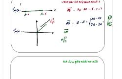 فیلم آموزشی فصل اول ریاضی یازدهم - هندسه مختصاتی