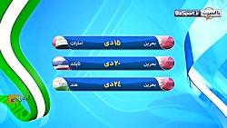 مسیر صعود تیم ملی بحرین...