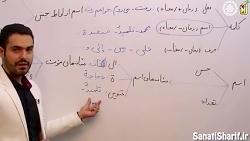 فیلم آموزش درس اول عربی دهم بخش اول