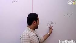 آموزش قواعد درس چهارم عربی دهم بخش اول