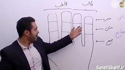 فیلم آموزش درس اول عربی دهم بخش سوم