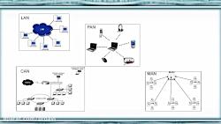 دوره آموزشی +Network - بخش ا...