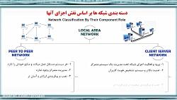 دوره آموزشی +Network - بخش د...