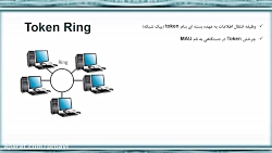 دوره آموزشی +Network - بخش س...