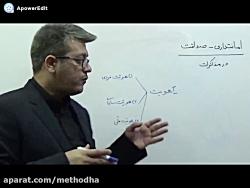 ویدئوی آموزشی اصول و فن...