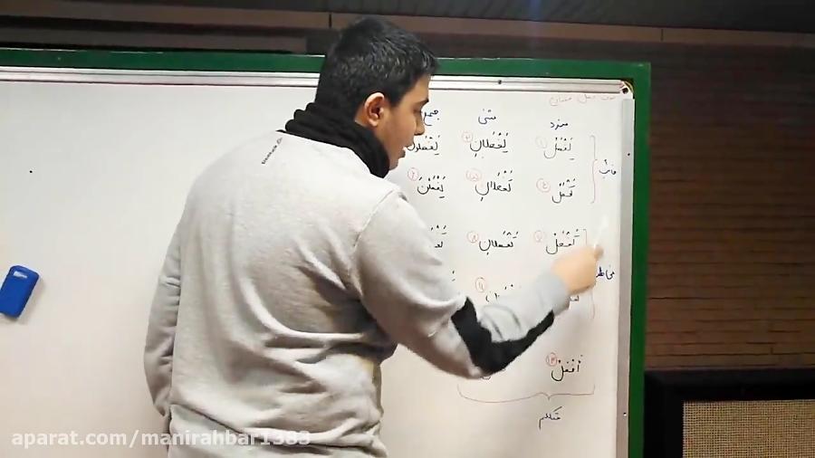 صرف-فعل-مضارع-عربی