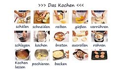 آموزش زبان آلمانی لغات ...